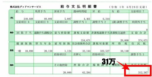 リゾバ1ヶ月での30万円の給料明細