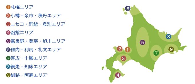 北海道を9つのエリアに分けた図